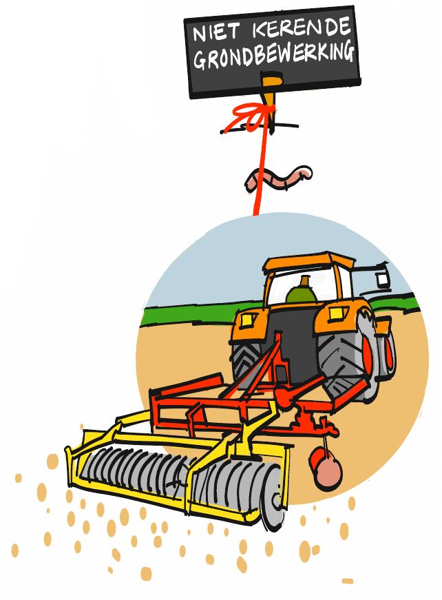 grondbewerking