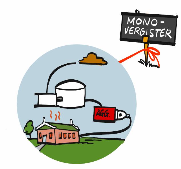 monovergister